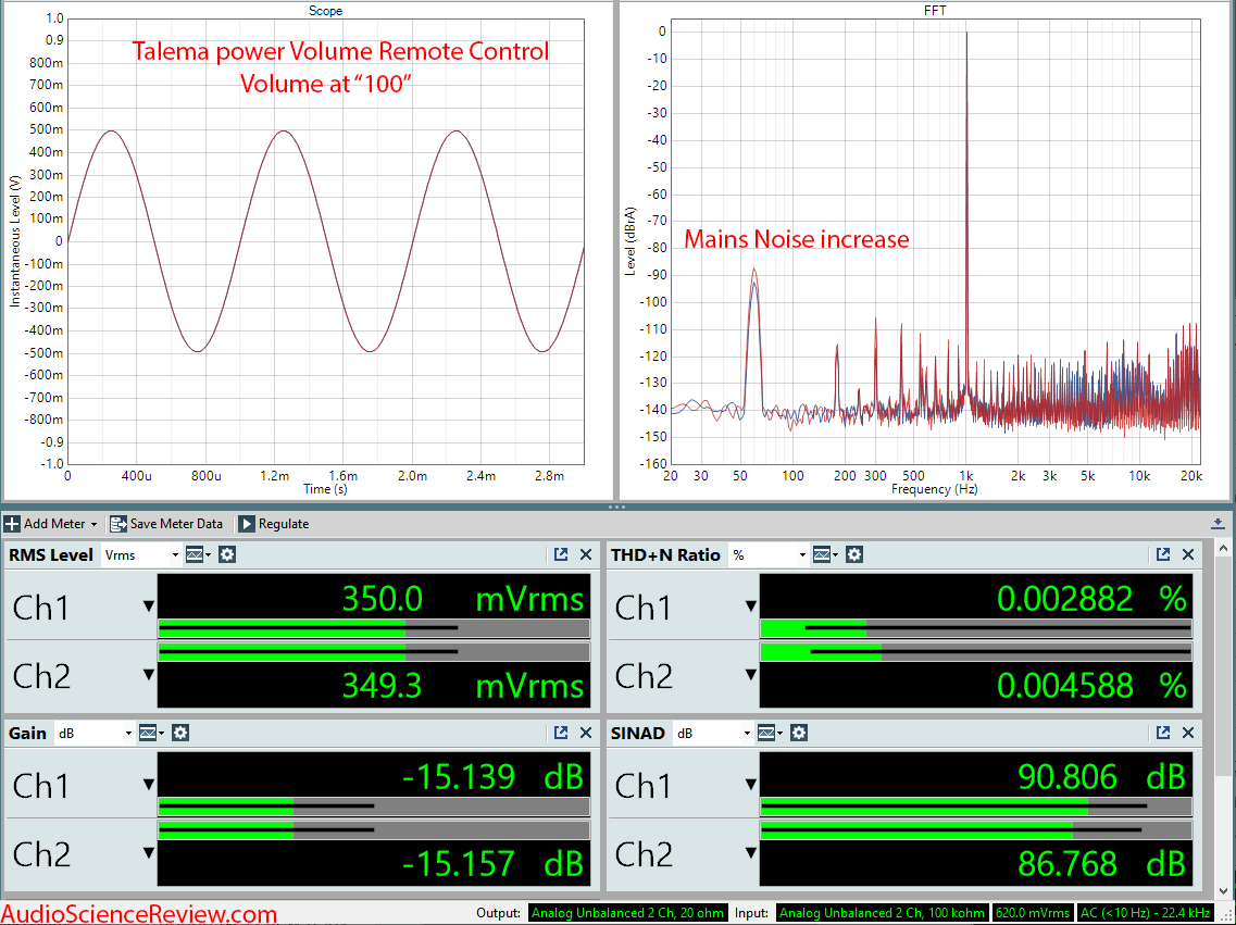 Talema power Volume Remote Control Full Volume 100 Audio Measurements.png