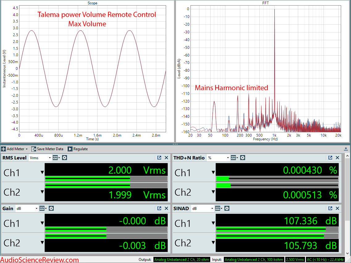 Talema power Volume Remote Control Full Volume Audio Measurements.png