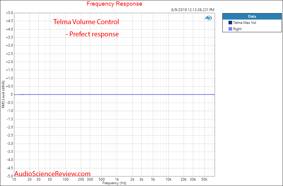Talema power Volume Remote Control Full Volume Frequence Response Audio Measurements.png