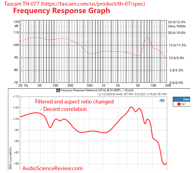 Tascam TH-07 Company Frequency Response Measurements headphone.png