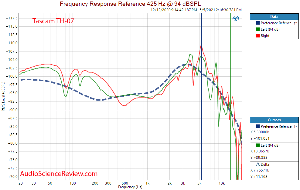 Tascam TH-07 Frequency Response Measurements headphone.png
