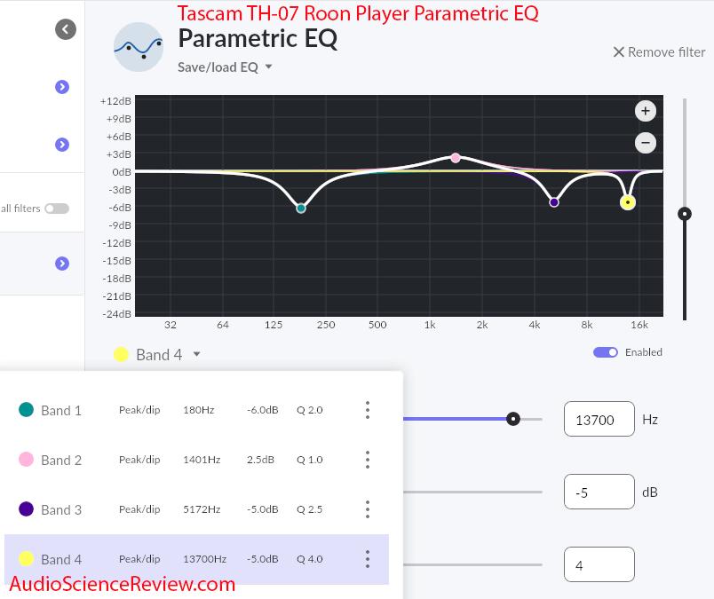 Tascam TH-07 parametric eq equalization filter.png