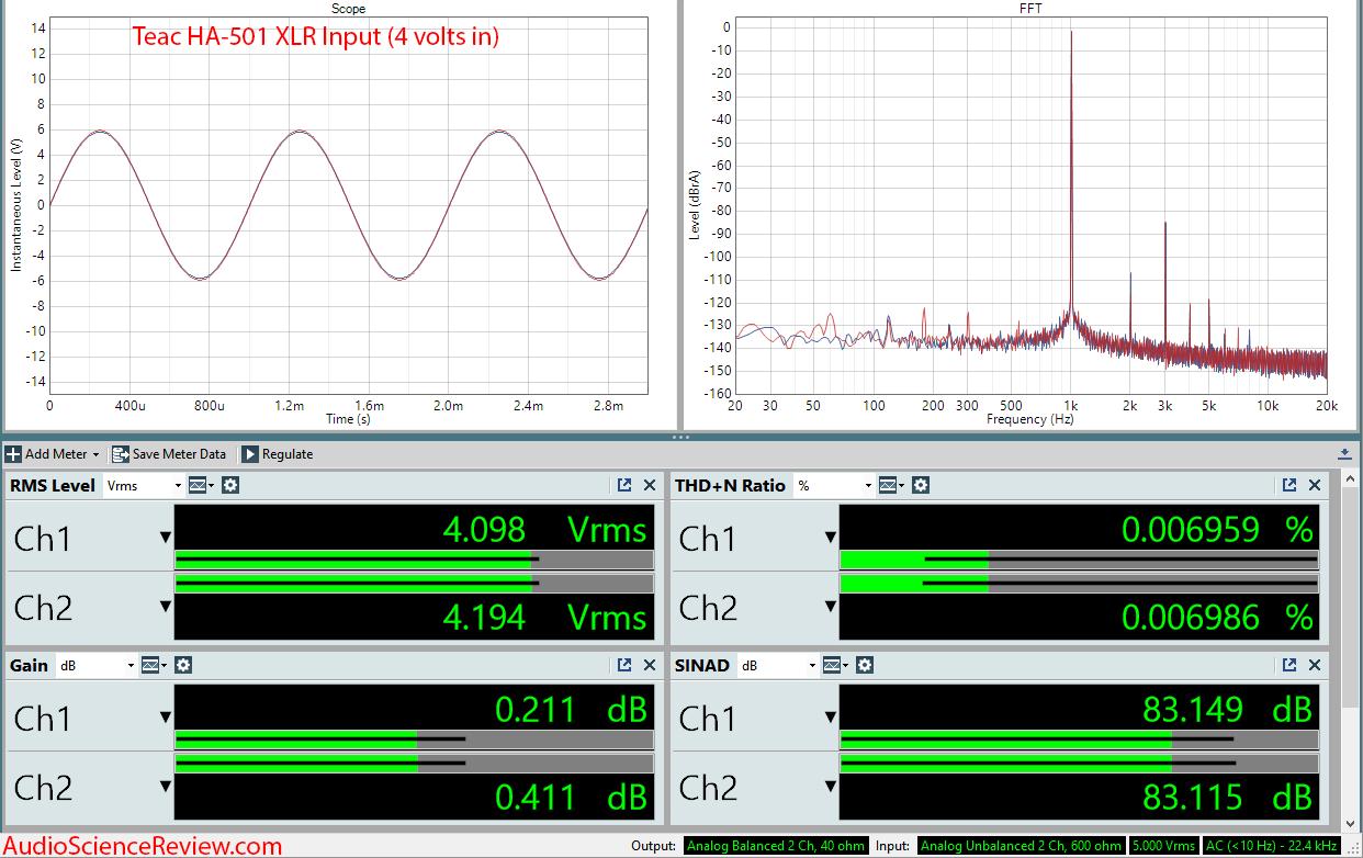 Teac HA-501 Headphone Amplifier Audio Measurements.png