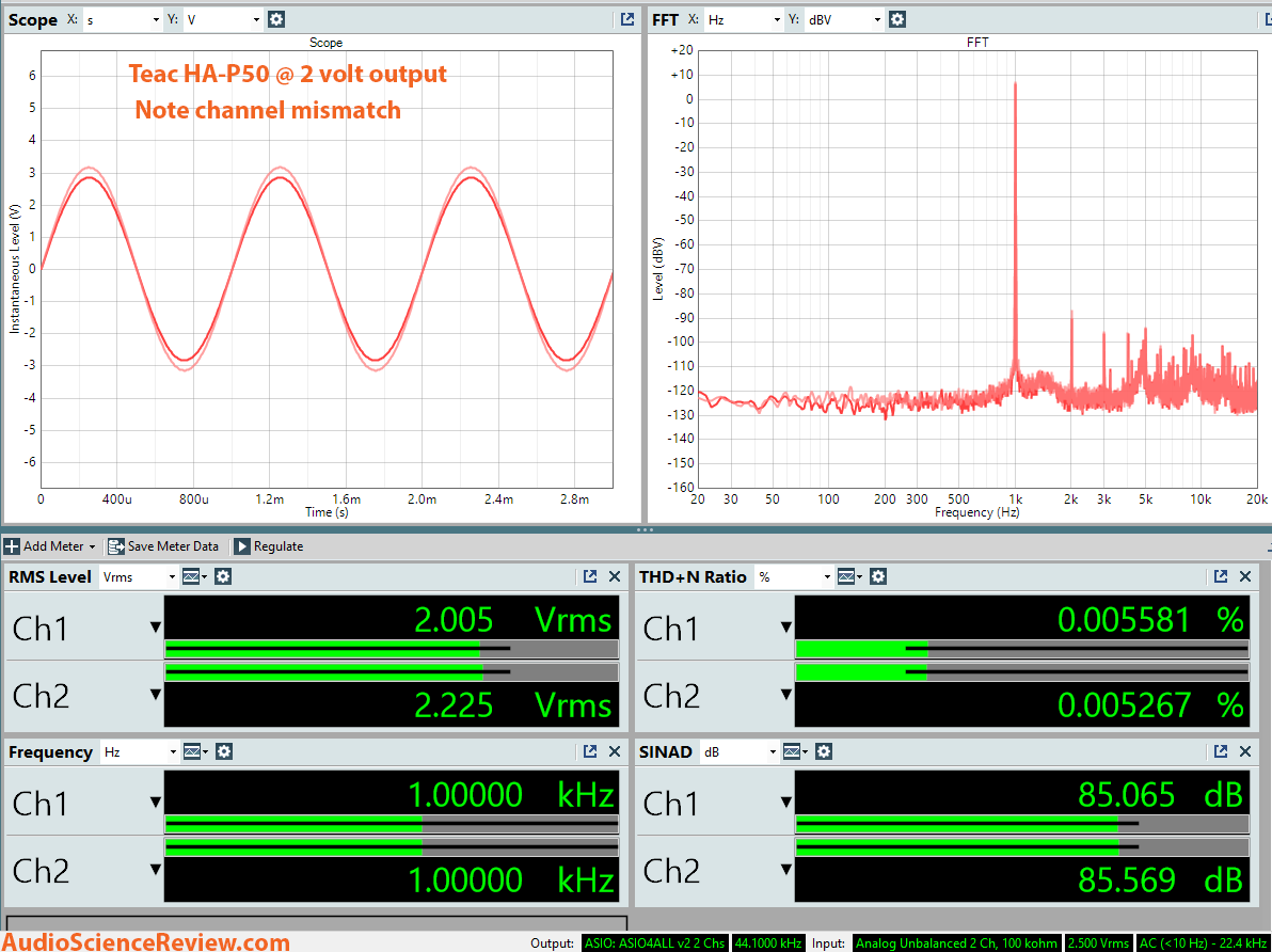 Teac HA-P50 distortion dashboard measurement.png