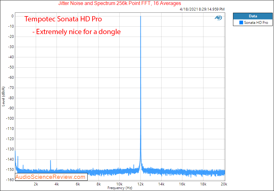 Tempotec Sonata HD Pro Jitter Measurements.png