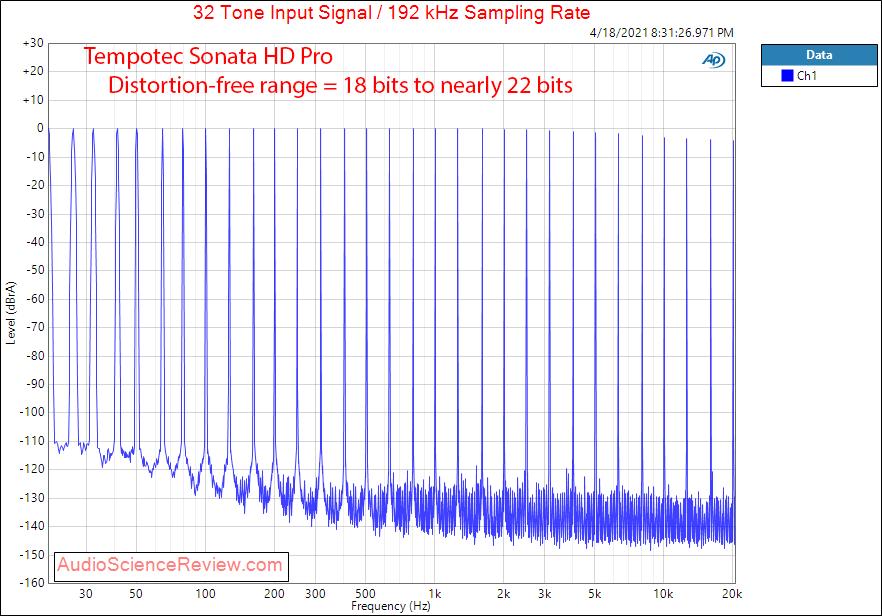 Tempotec Sonata HD Pro Multitone Measurements.png