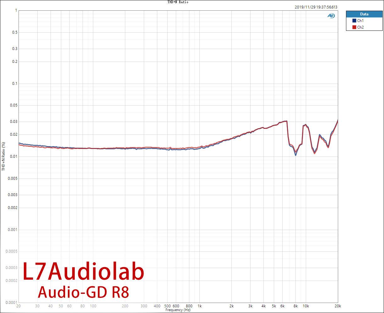 THD+N-Ratio-Freq.jpg