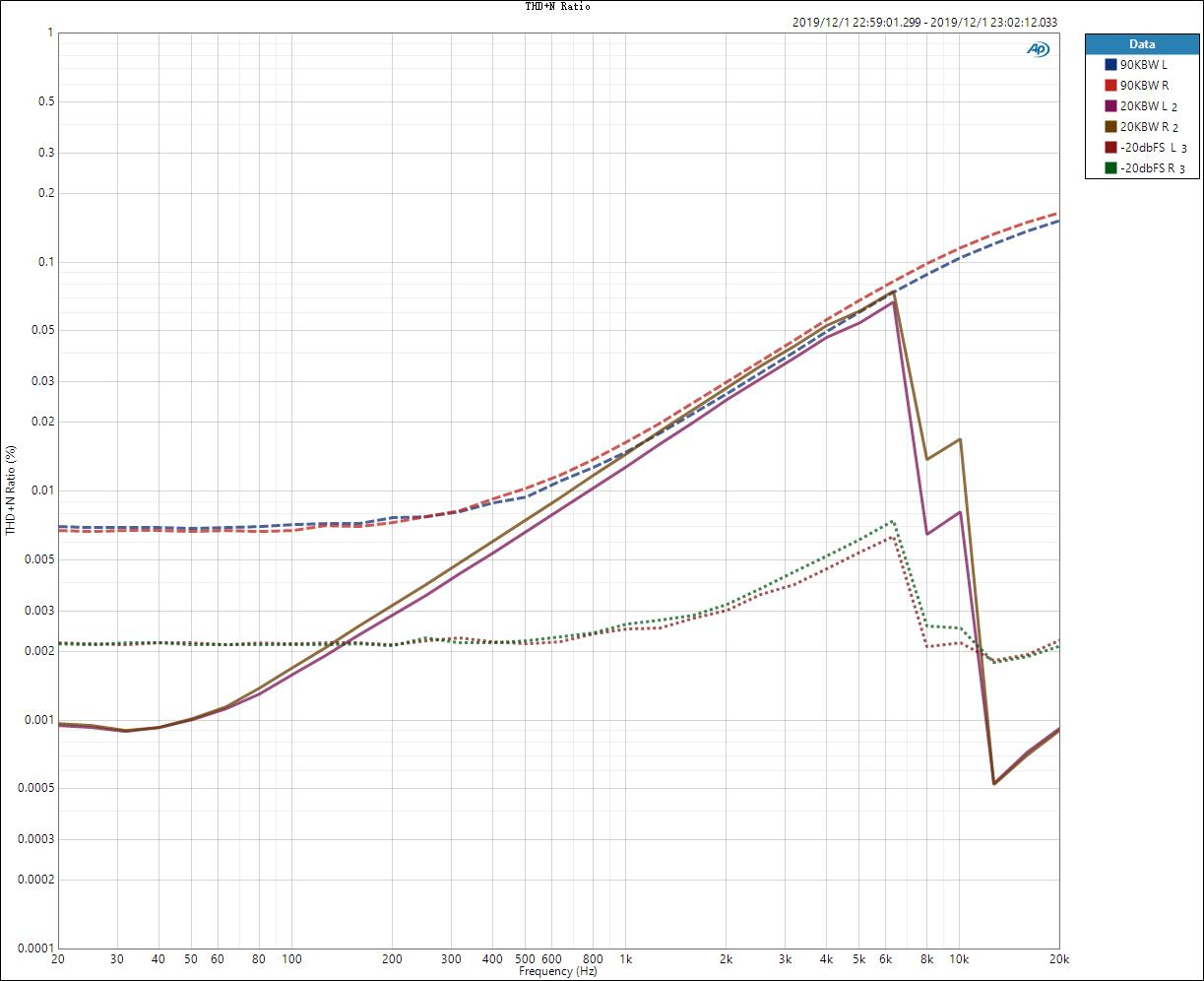 THD+N Ratio.jpg