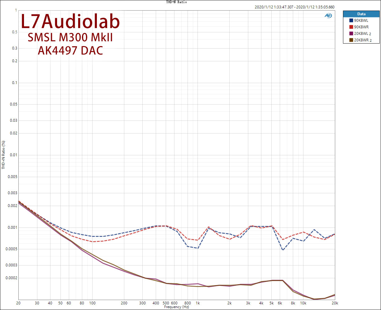 THD+N-Ratio.jpg