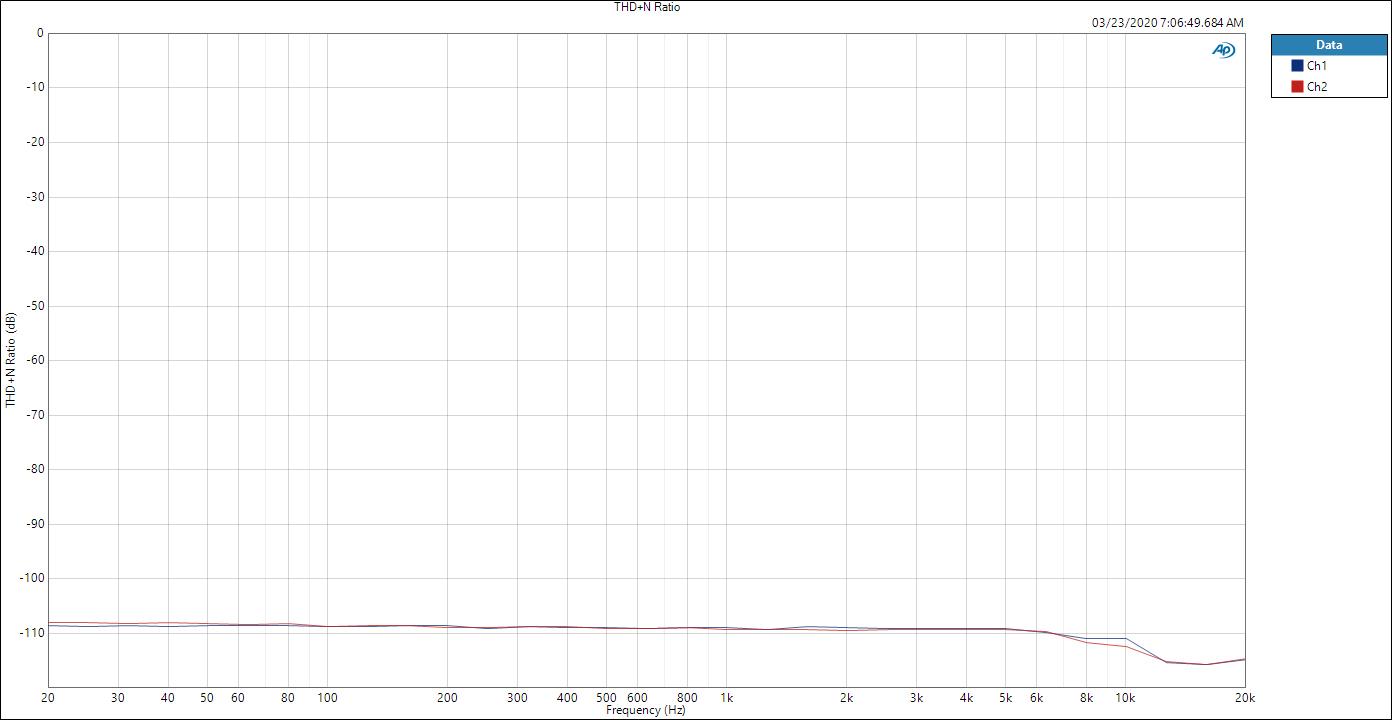 THD+N Ratio vs Frequency.jpg