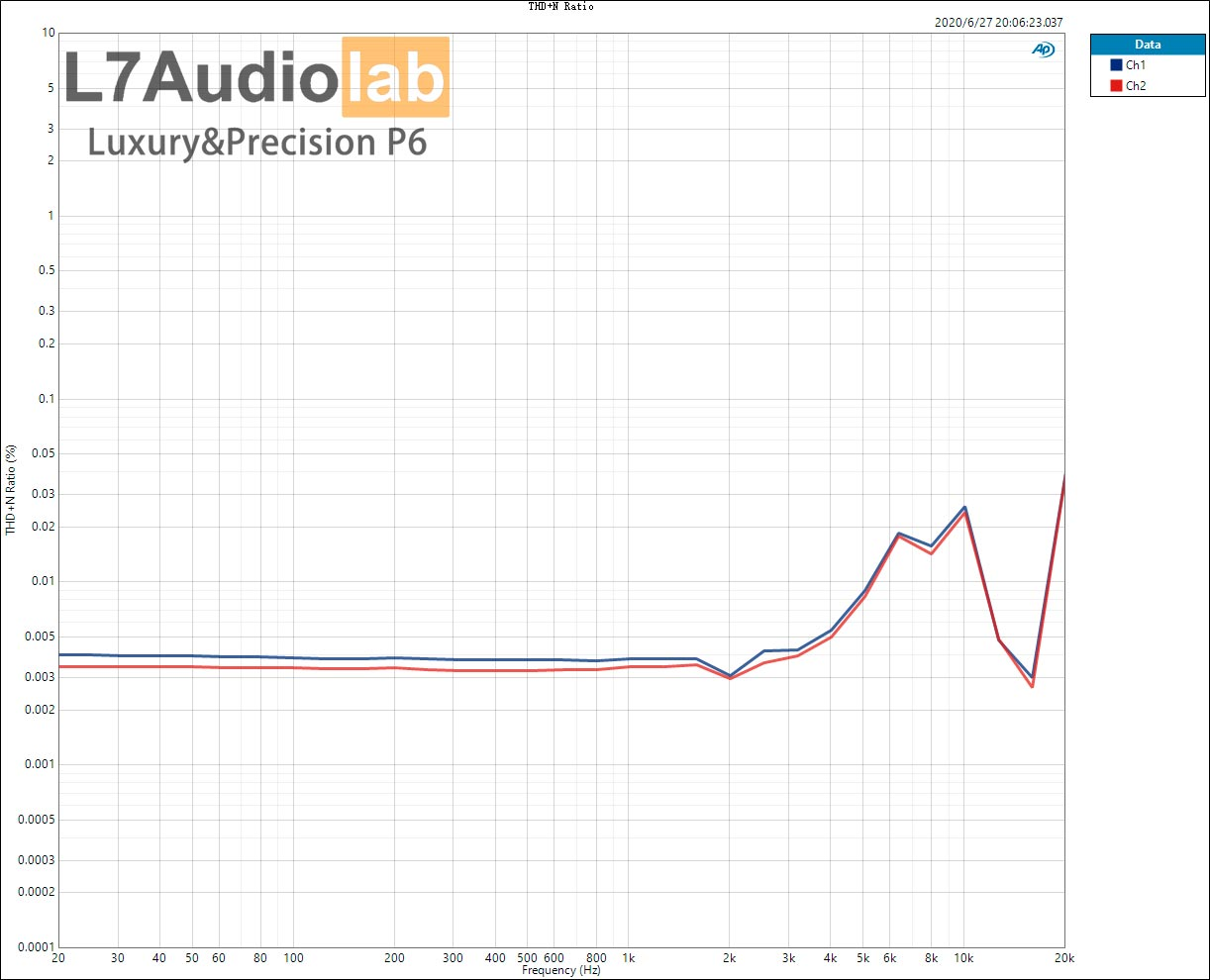 wolfx700 measurement u0026review of luxury u0026precision p6