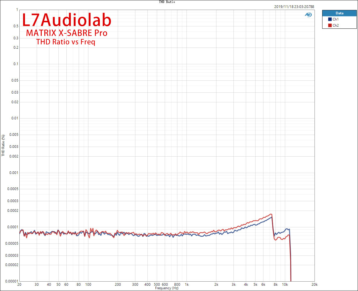 THD-Ratio.jpg