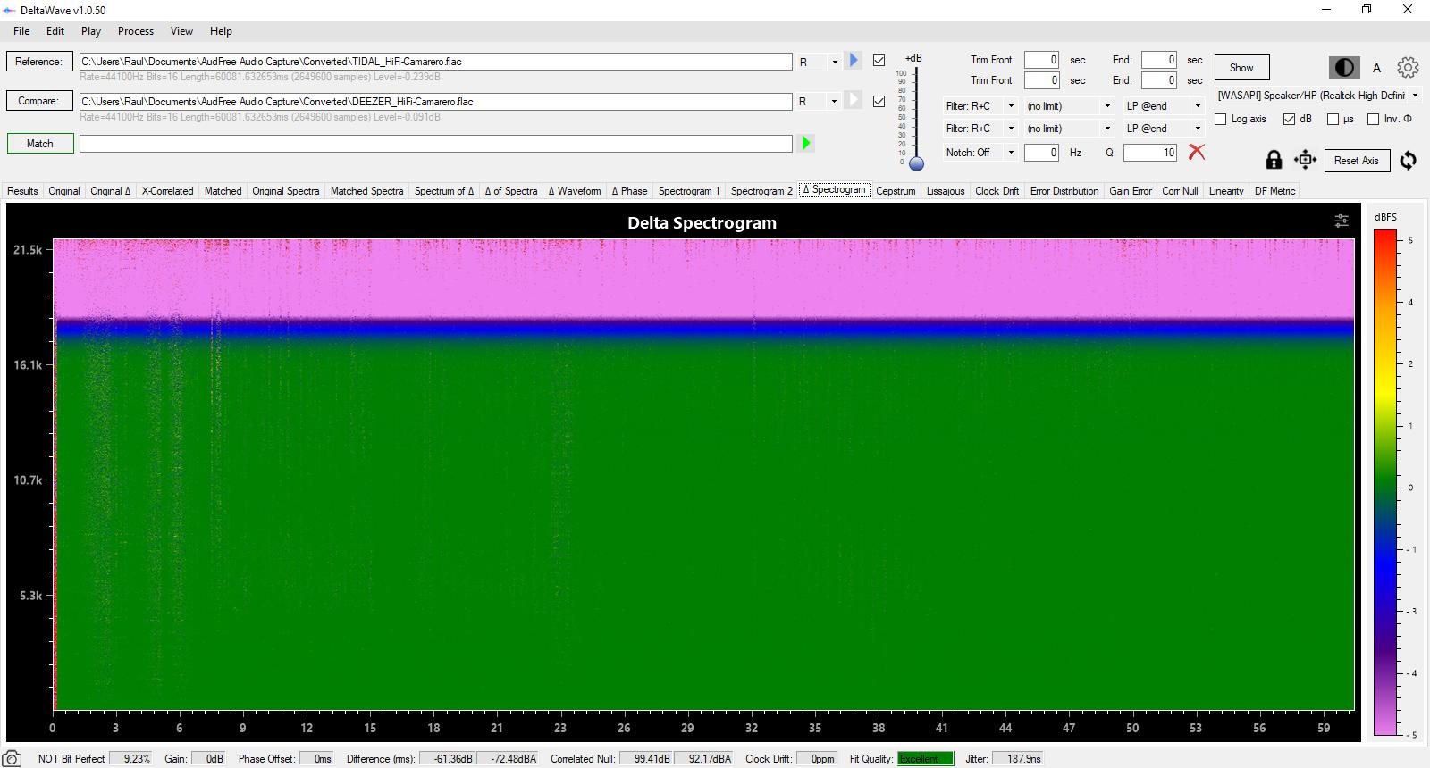 TIDAL_HiFi_vs_DEEZER_HiFi_(Camarero)_DeltaSpectrogram.png
