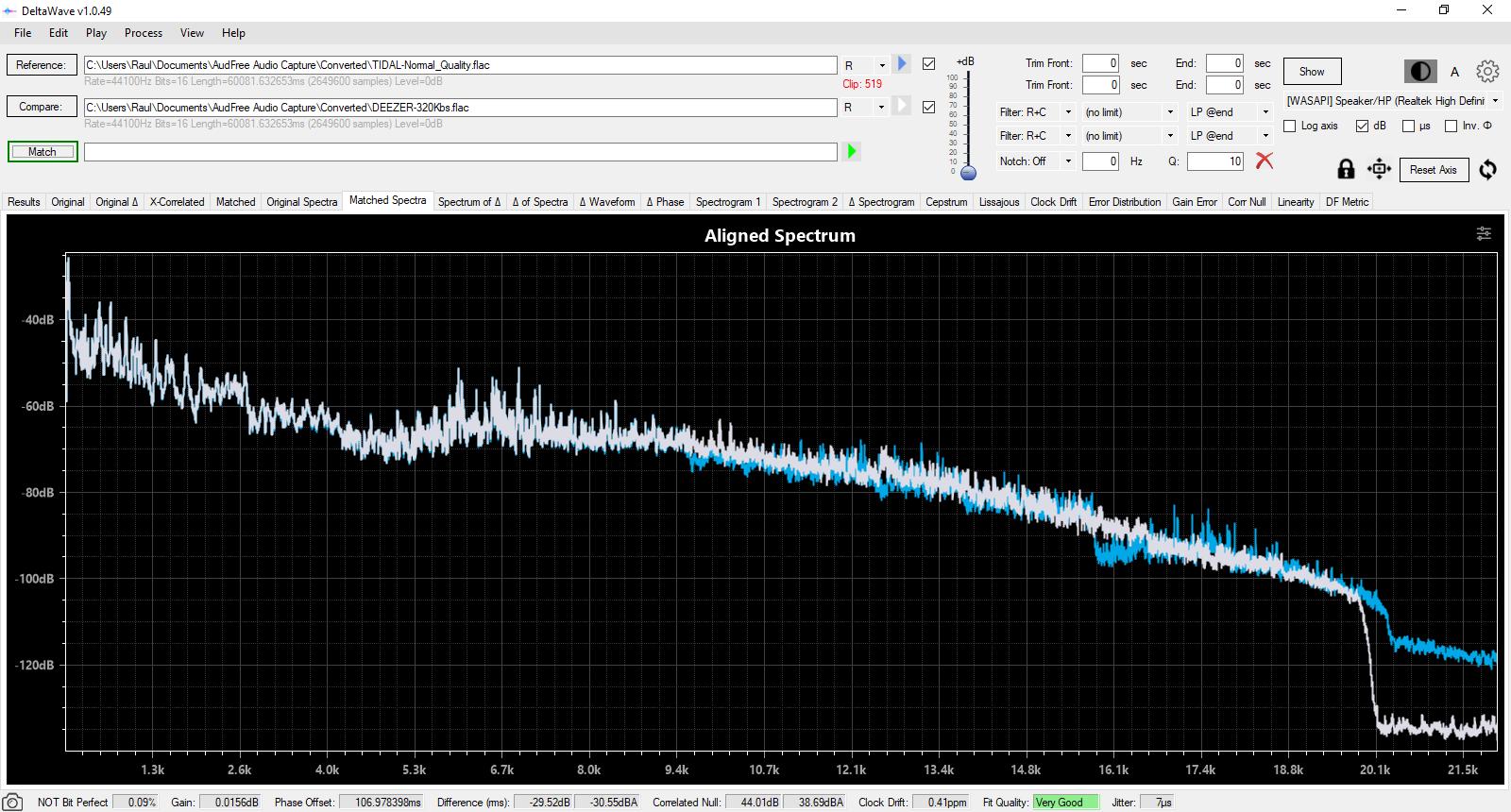 TIDAL_Normal_Quality_vs_DEEZER_320Kbs.png