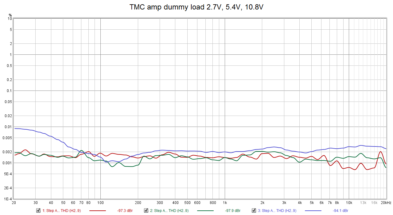 TMC_thdfreq_2.7-10.8V_dummy.png