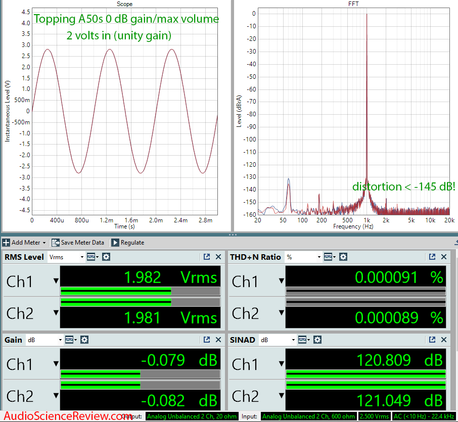 Topping A50s Headphone Amplifier Audio Measurements.png
