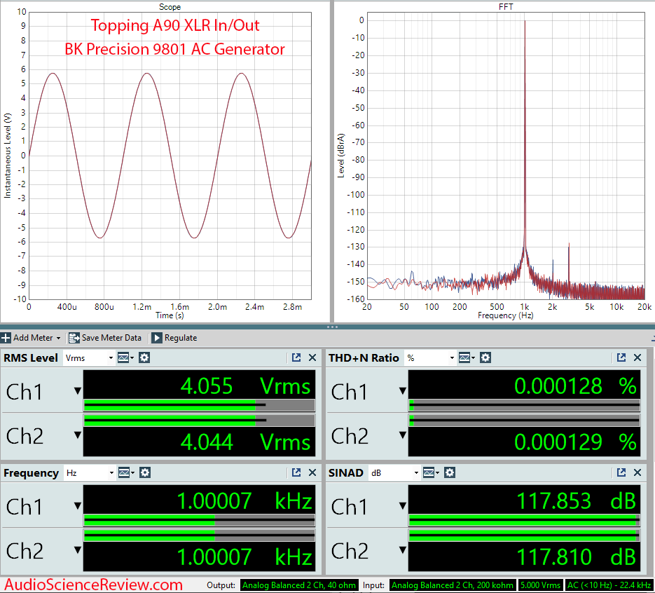 Topping A90 Measurements BK Precision 9801 Lab AC regenerator Power.png