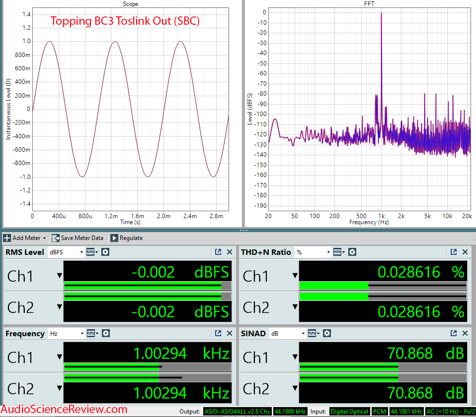 Topping BC3 Measurements Bluetooth SBC.png