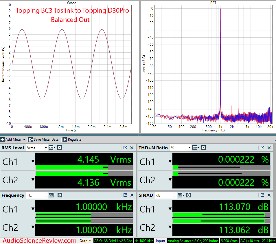 Topping BC3 Measurements Toslink to Topping D30 Pro Bluetooth LDAC.png