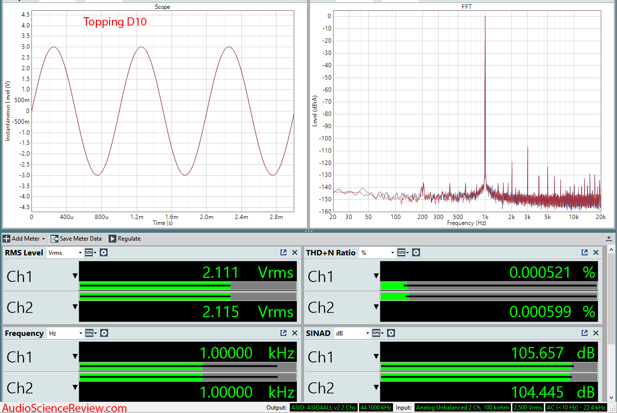 Topping D10 DAC Measurements.png