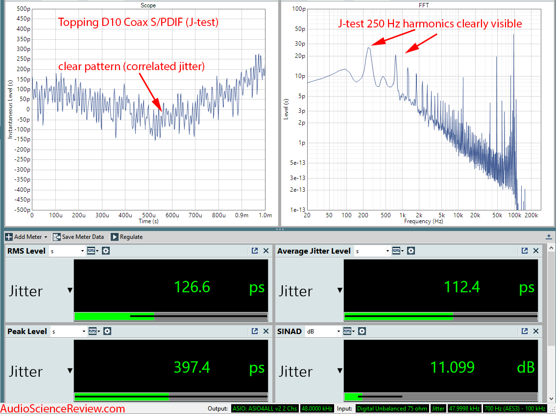 Topping D10 SPDIF Coax Jitter dashboard Measurement.png