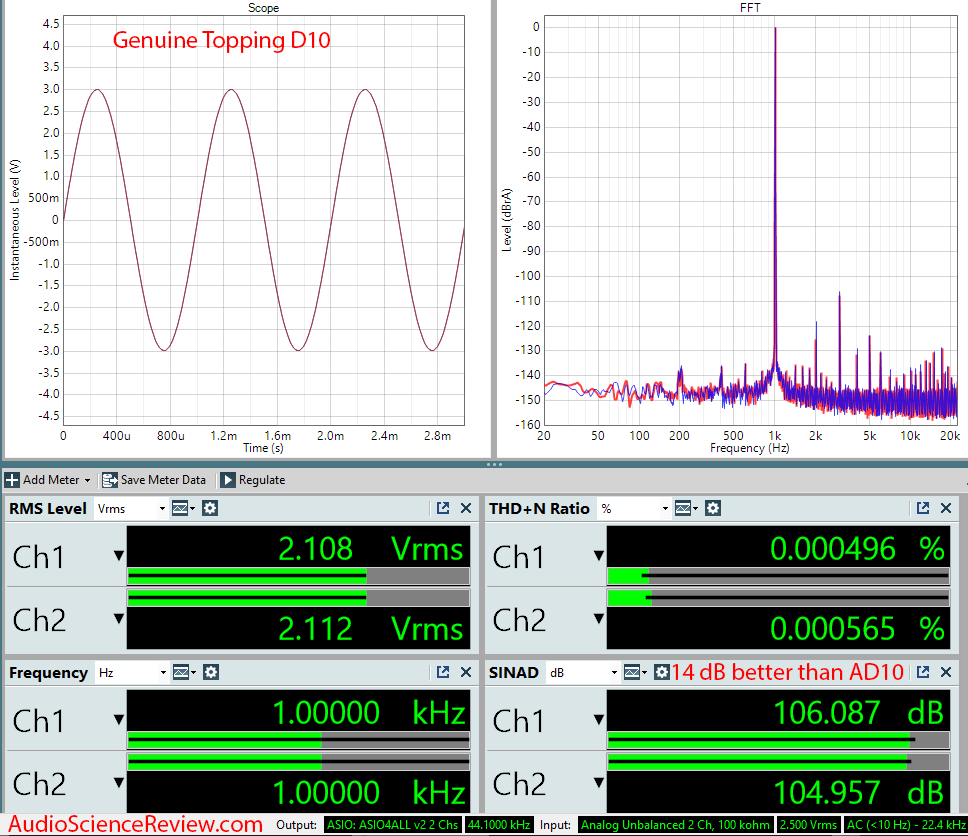 Topping D10 USB DAC Audio Measurements.png