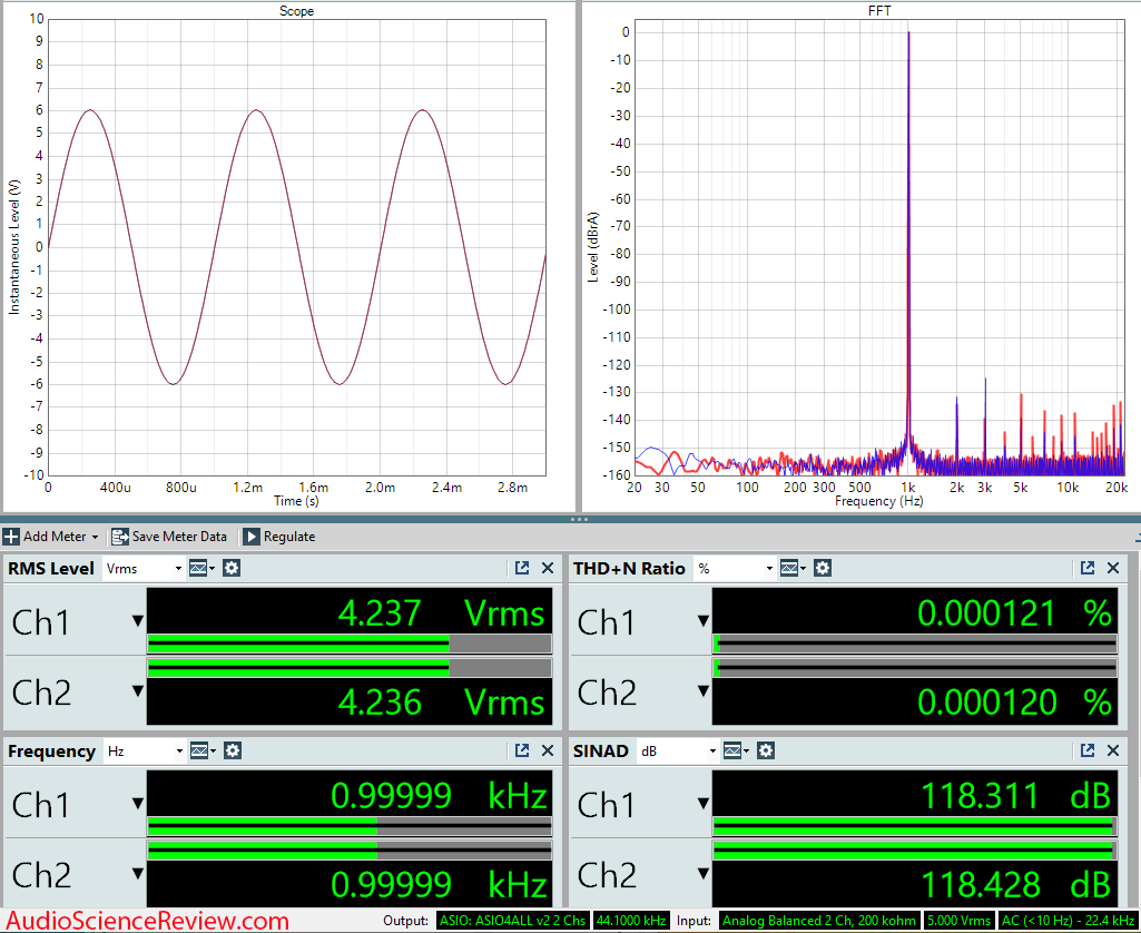 Topping D10B Measurements Balanced Stereo USB DAC.png