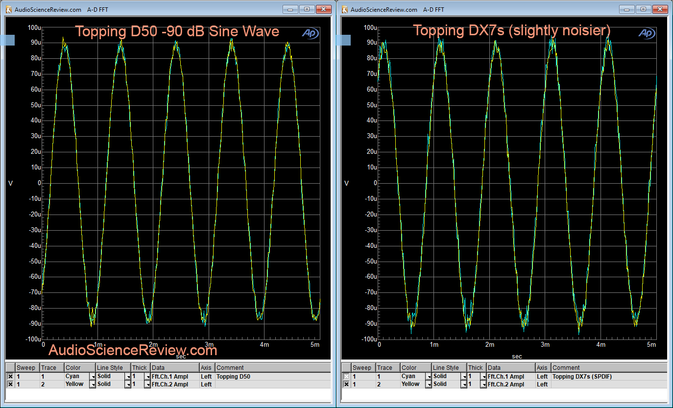 Topping D50 DAC -90 dB Linearity Measurement.png
