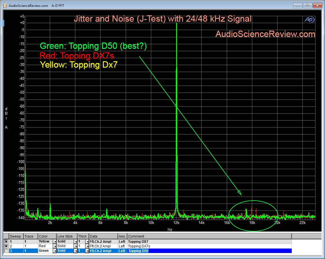 Topping D50 DAC Jitter and Noise Measurement.png