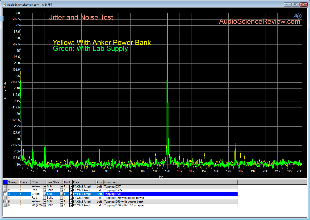 Topping D50 DAC Jitter with Anker Power Measurement.png