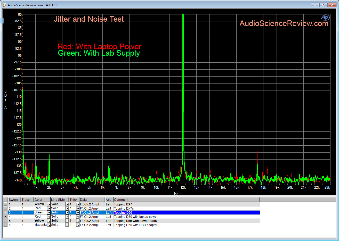 Topping D50 DAC Jitter with Laptop Power Measurement.png