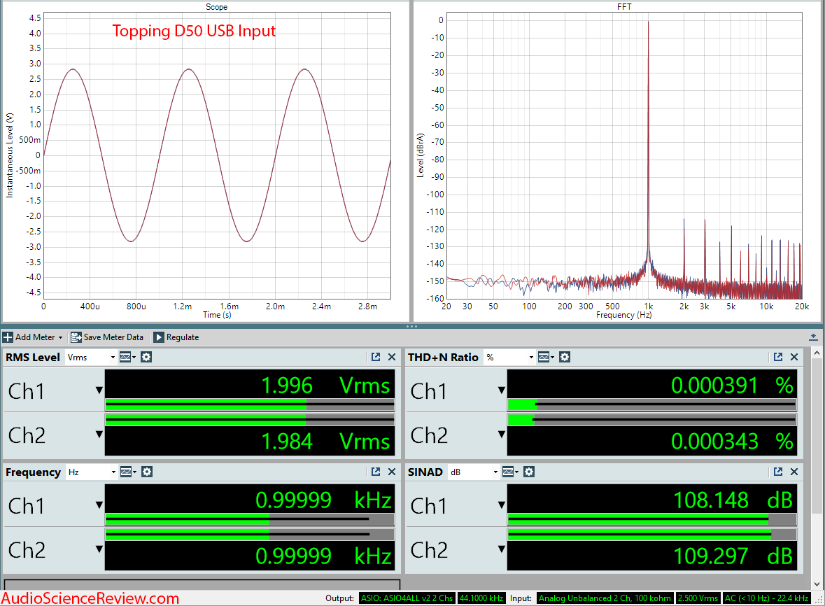 Topping D50 DAC Measurements 1.png