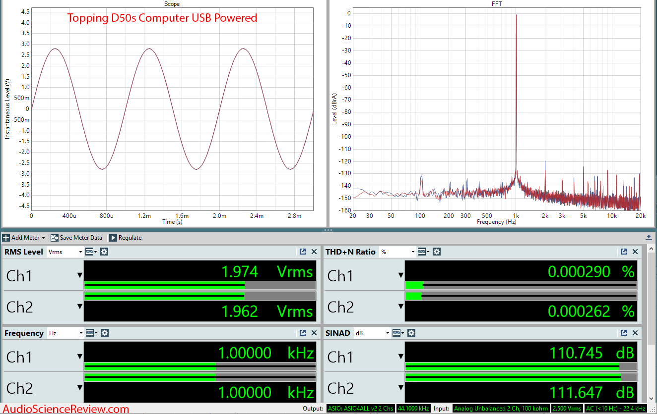 Topping D50s DAC Audio Measurements.png