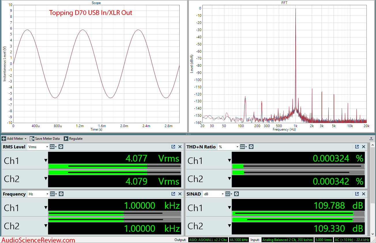 Topping D70 Balanced DAC Audio Measurements.png