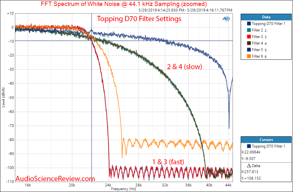 Topping D70 Balanced DAC Filter Audio Measurements.png