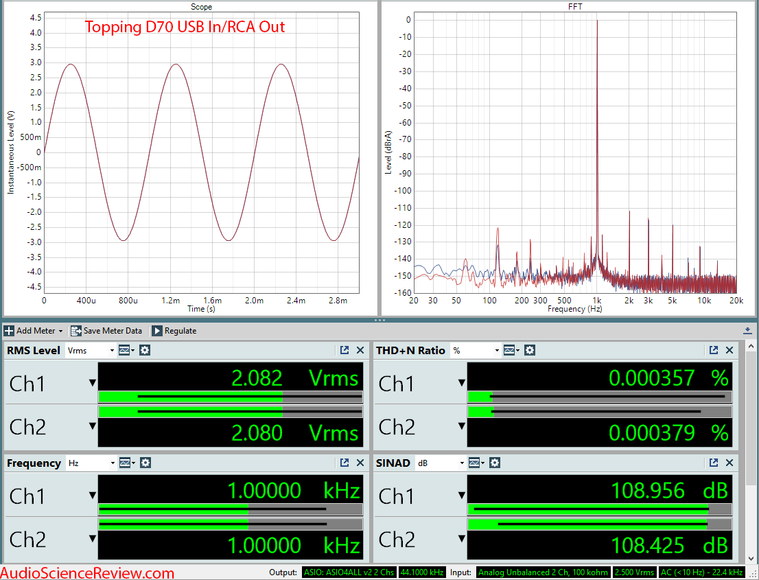 Topping D70 Balanced DAC RCA Audio Measurements.png