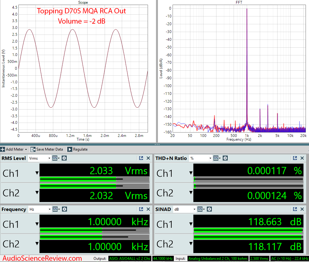 Topping D70s Measurements MQA RCA.png