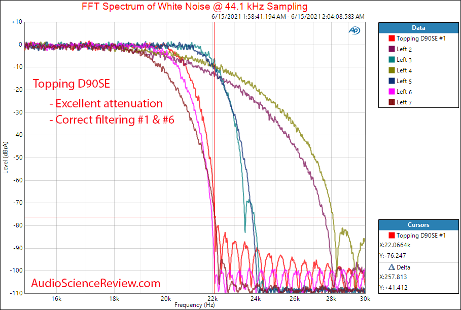 Topping D90SE Filter Measurements Balanced USB DAC.png