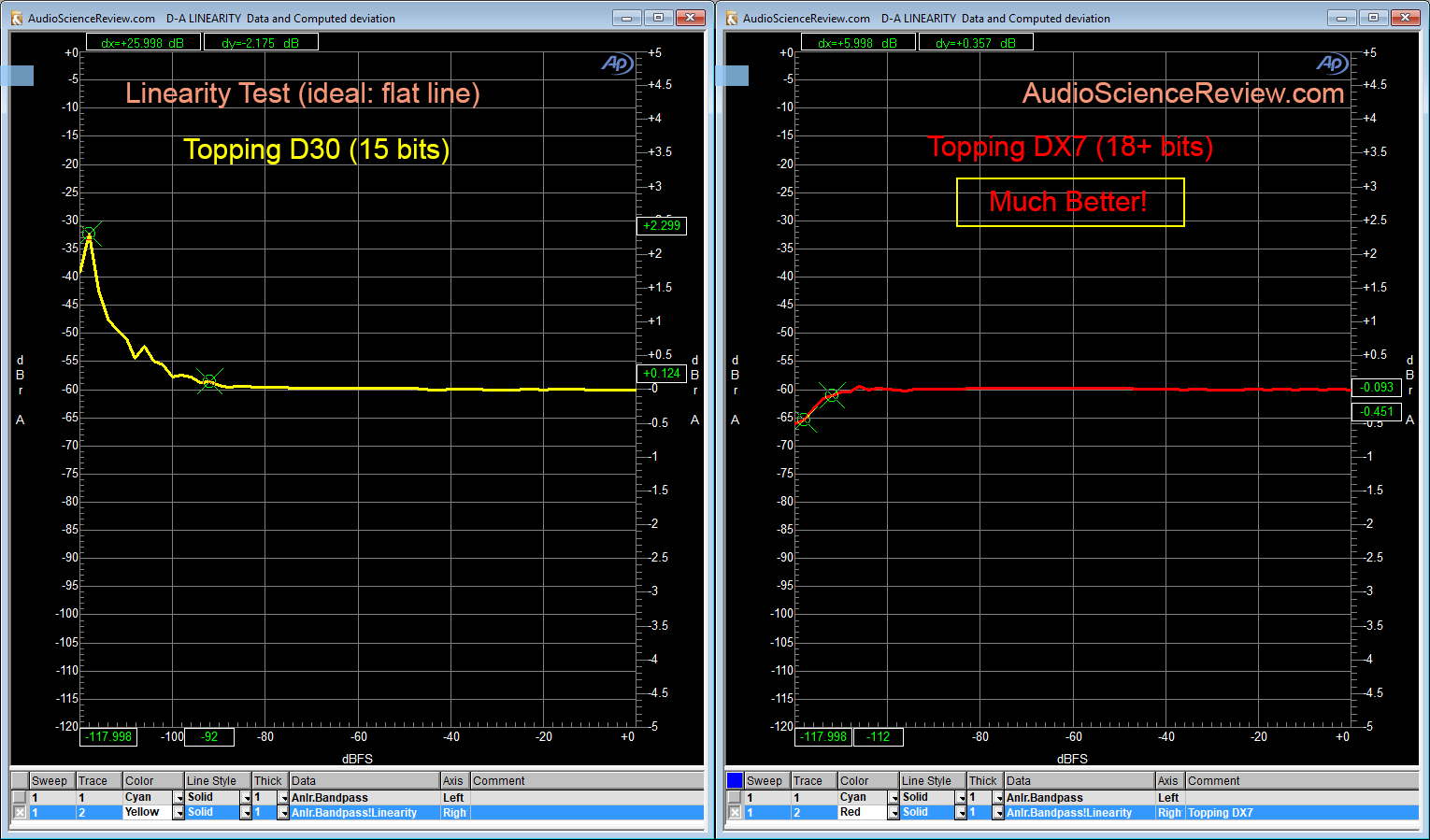 Topping DX7 vs Topping D30 Linearity Error.png