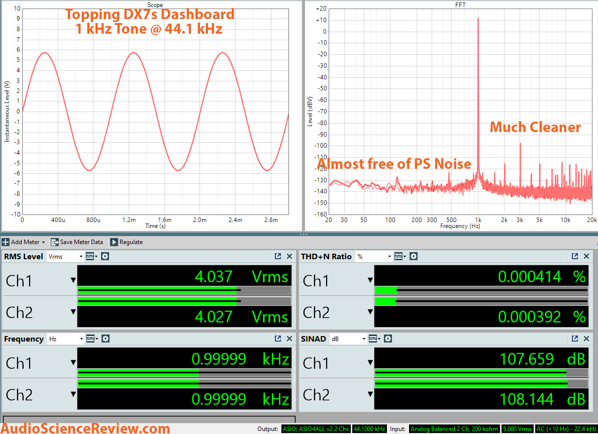 Topping DX7s DAC Dashboard Measurement.png