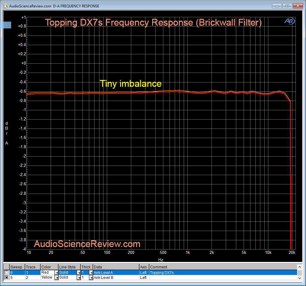 Topping DX7s DAC Frequency Response Measurements.png