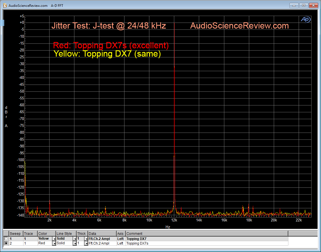 Topping DX7s DAC Jitter Measurements.png