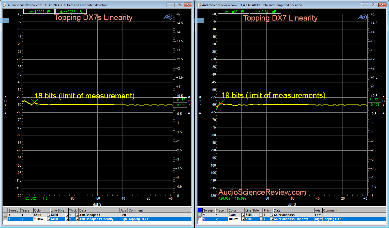 Topping DX7s DAC Linearity Measurements.png