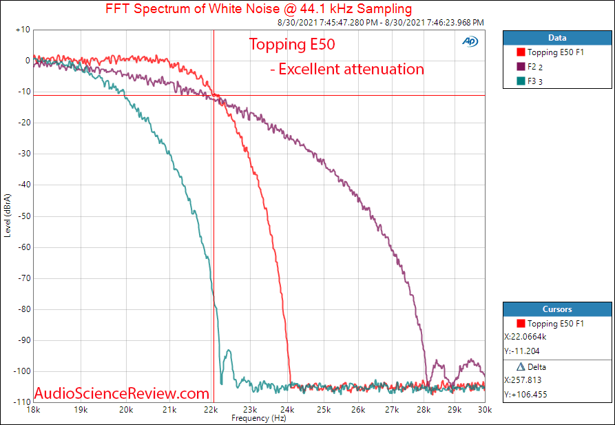 Topping E50 DAC Filter Measurements Balanced USB.png
