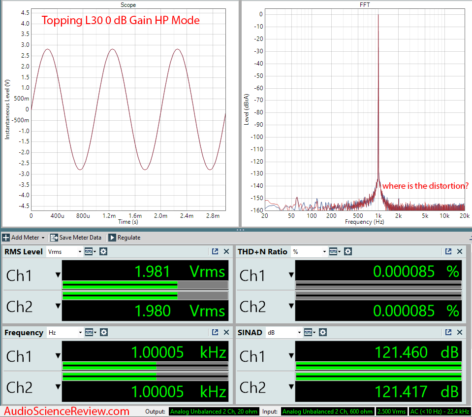 Topping L30 Headphone Amplifier Audio Measurements.png