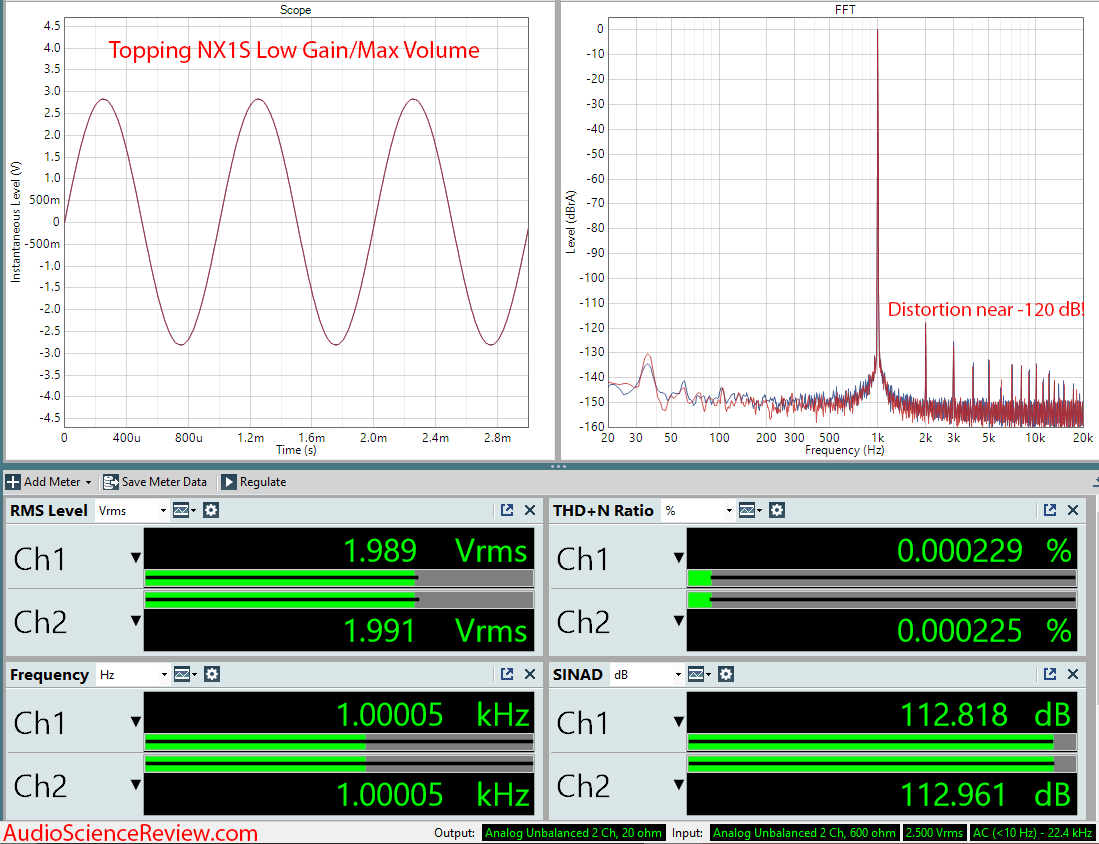 Topping NX1s Portable Headphone Amplifier Phone Audio Measurements.png