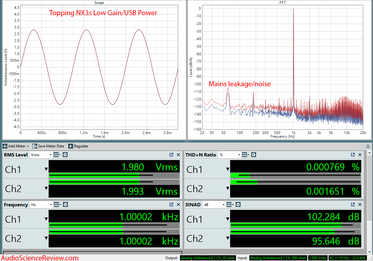 Topping NX3 Portable Headphone Amplifier USB Measurements.png