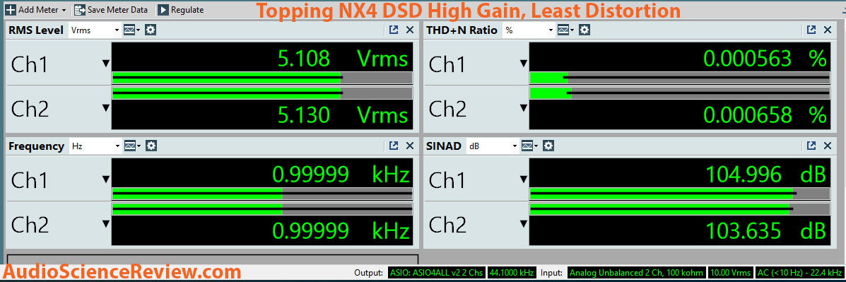 Topping NX4 DSD DAC Dashboard High Gain Least Distortion measurement.png