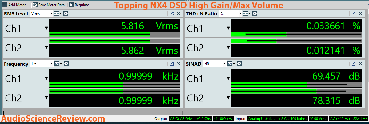 Topping NX4 DSD DAC Dashboard High Gain Max Volume measurement.png