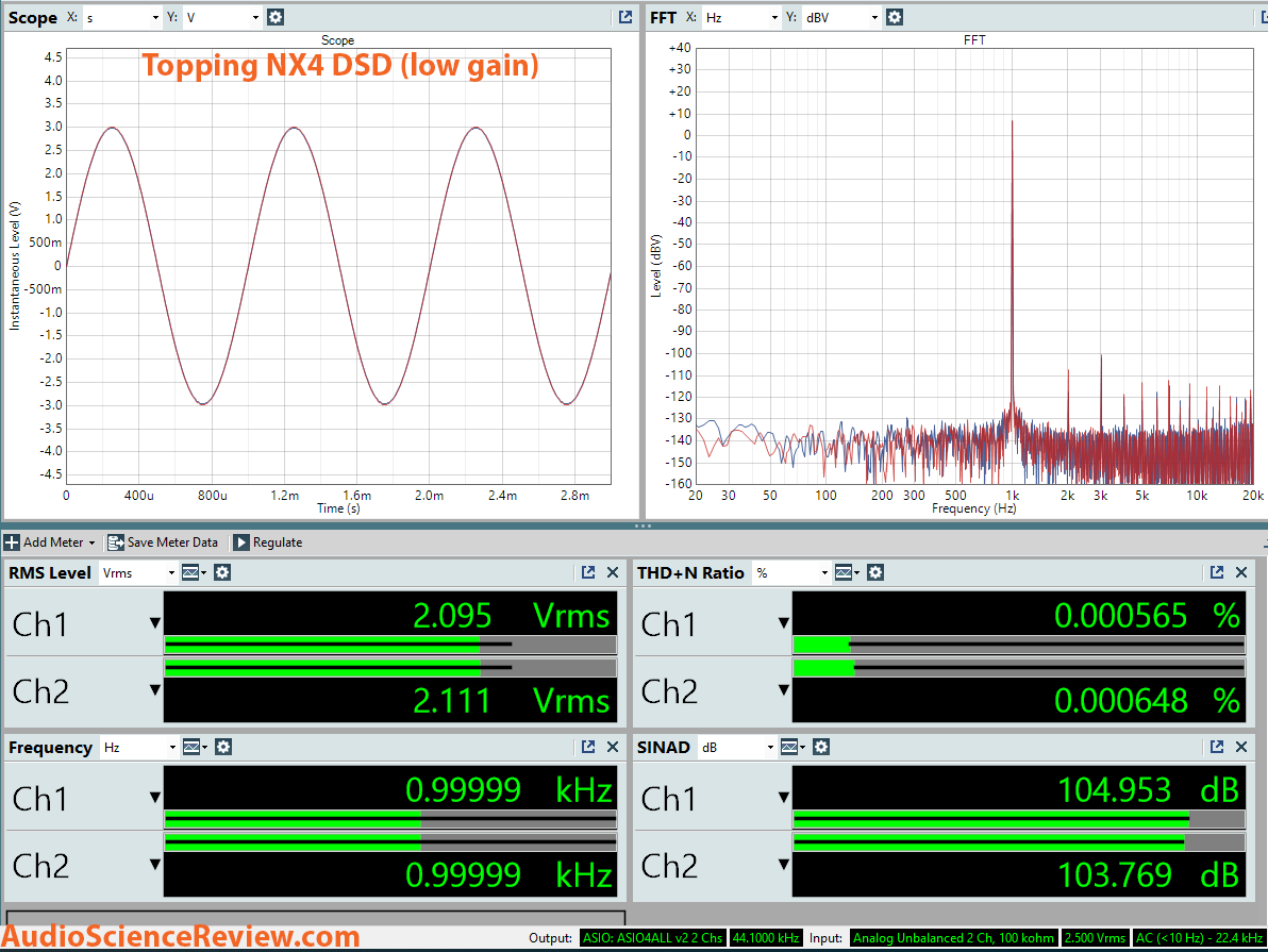 Topping NX4 DSD DAC Dashboard Low Gain measurement.png